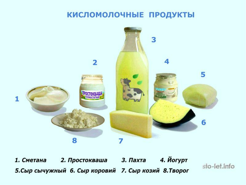 04 Логотип Кисломолочные продукты 800-600.jpg